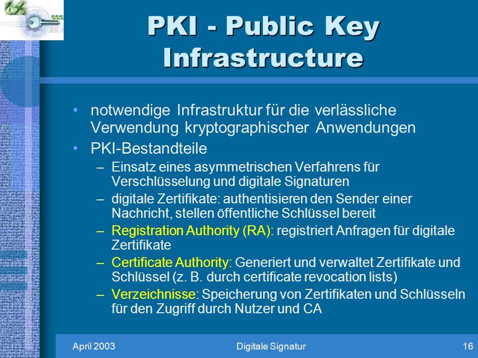 April 2003Digitale Signatur16 PKI - Public Key Infrastructure notwendige Infrastruktur für die verlässliche Verwendung kryptographischer Anwendungen PKI-Bestandteile –Einsatz eines asymmetrischen Verfahrens für Verschlüsselung und digitale Signaturen –digitale Zertifikate: authentisieren den Sender einer Nachricht, stellen öffentliche Schlüssel bereit –Registration Authority (RA): registriert Anfragen für digitale Zertifikate –Certificate Authority: Generiert und verwaltet Zertifikate und Schlüssel (z.