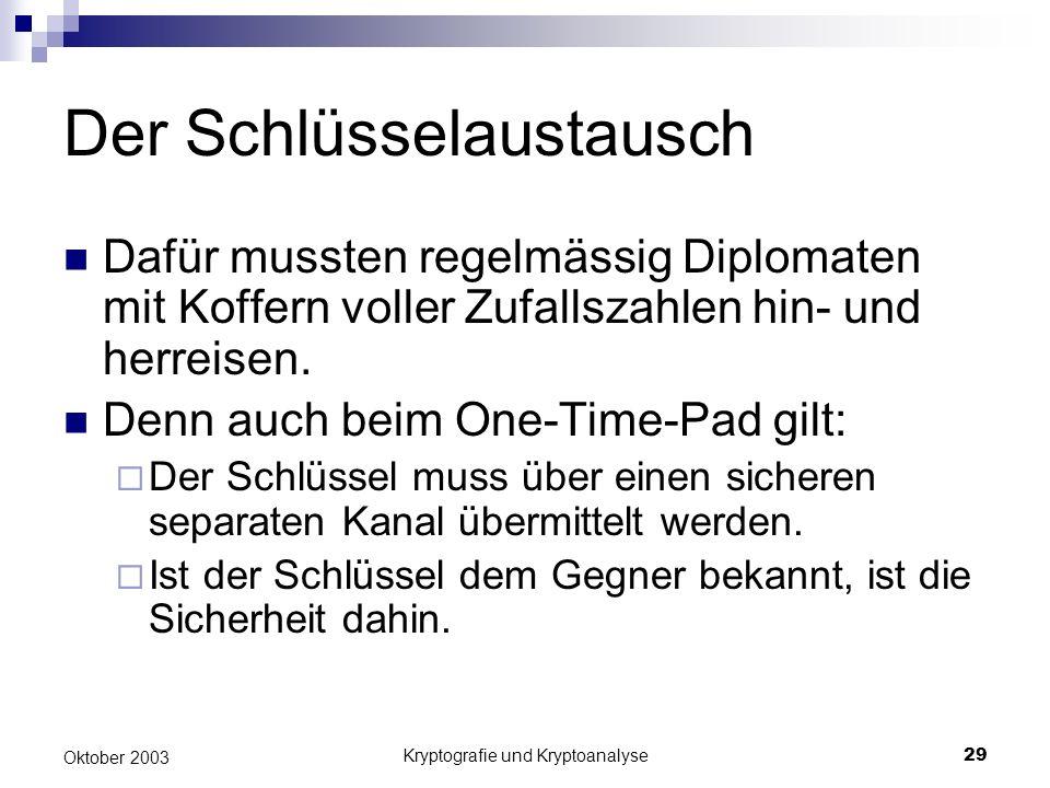 Kryptografie und Kryptoanalyse29 Oktober 2003 Der Schlüsselaustausch Dafür mussten regelmässig Diplomaten mit Koffern voller Zufallszahlen hin- und he