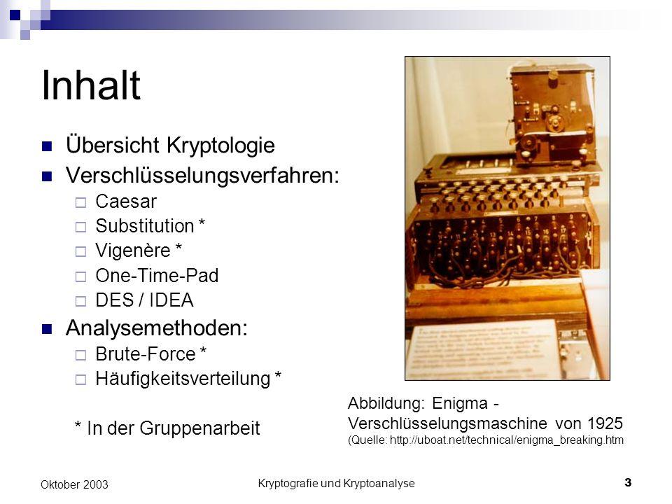 Kryptografie und Kryptoanalyse3 Oktober 2003 Inhalt Übersicht Kryptologie Verschlüsselungsverfahren: Caesar Substitution * Vigenère * One-Time-Pad DES