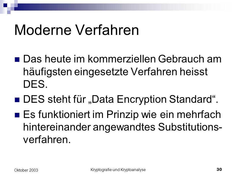 Kryptografie und Kryptoanalyse30 Oktober 2003 Moderne Verfahren Das heute im kommerziellen Gebrauch am häufigsten eingesetzte Verfahren heisst DES. DE