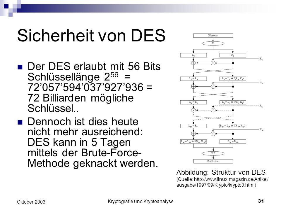 Kryptografie und Kryptoanalyse31 Oktober 2003 Sicherheit von DES Der DES erlaubt mit 56 Bits Schlüssellänge 2 56 = 72057594037927936 = 72 Billiarden m