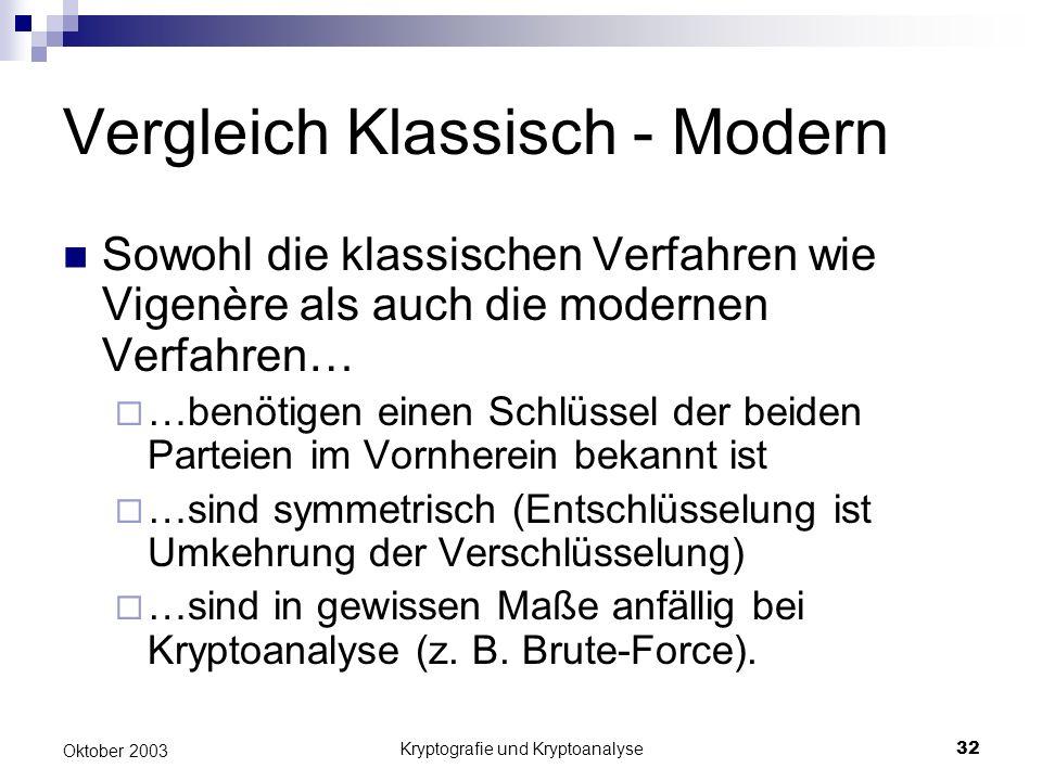 Kryptografie und Kryptoanalyse32 Oktober 2003 Vergleich Klassisch - Modern Sowohl die klassischen Verfahren wie Vigenère als auch die modernen Verfahr