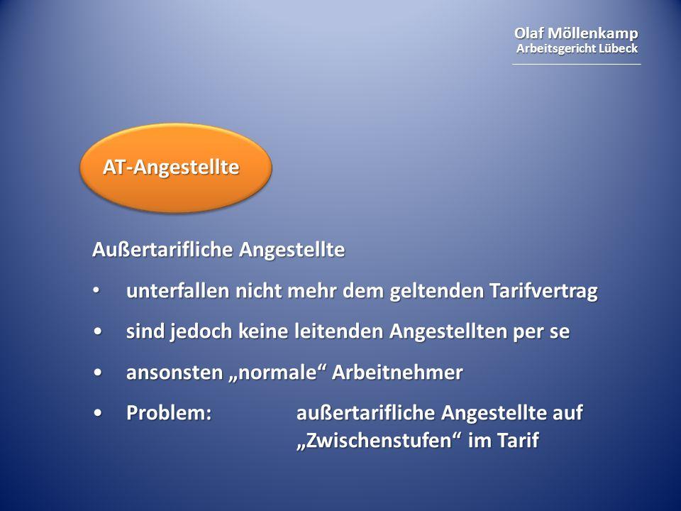 Olaf Möllenkamp Arbeitsgericht Lübeck Eingangsfall 3: Arbeitgeber A kann seinem subjektiven Empfinden nach mit dem leitenden Angestellten L nicht mehr erfolgreich zusammenarbeiten.
