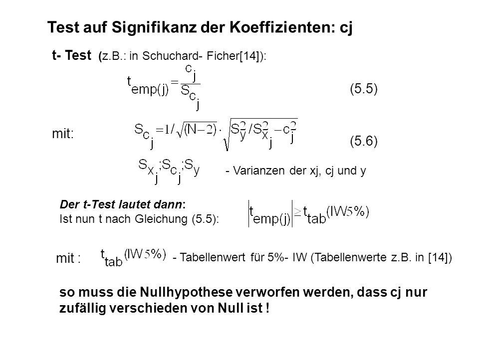 Test auf Signifikanz der Koeffizienten: cj t- Test (z.B.: in Schuchard- Ficher[14]): - Varianzen der xj, cj und y Der t-Test lautet dann: Ist nun t na