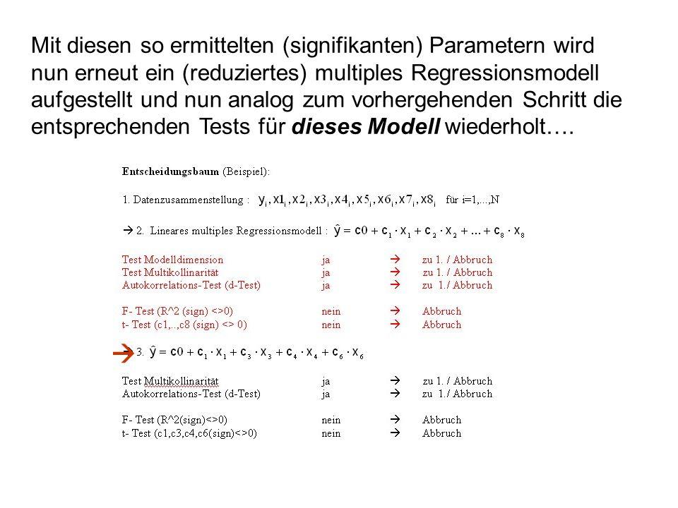 Mit diesen so ermittelten (signifikanten) Parametern wird nun erneut ein (reduziertes) multiples Regressionsmodell aufgestellt und nun analog zum vorh