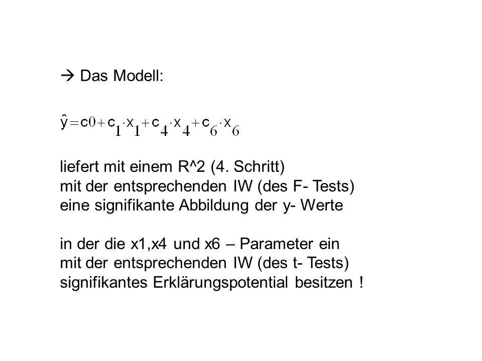 Das Modell: liefert mit einem R^2 (4. Schritt) mit der entsprechenden IW (des F- Tests) eine signifikante Abbildung der y- Werte in der die x1,x4 und