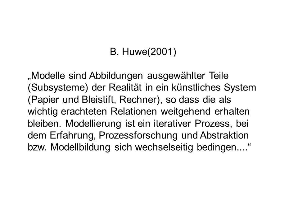 B. Huwe(2001) Modelle sind Abbildungen ausgewählter Teile (Subsysteme) der Realität in ein künstliches System (Papier und Bleistift, Rechner), so dass