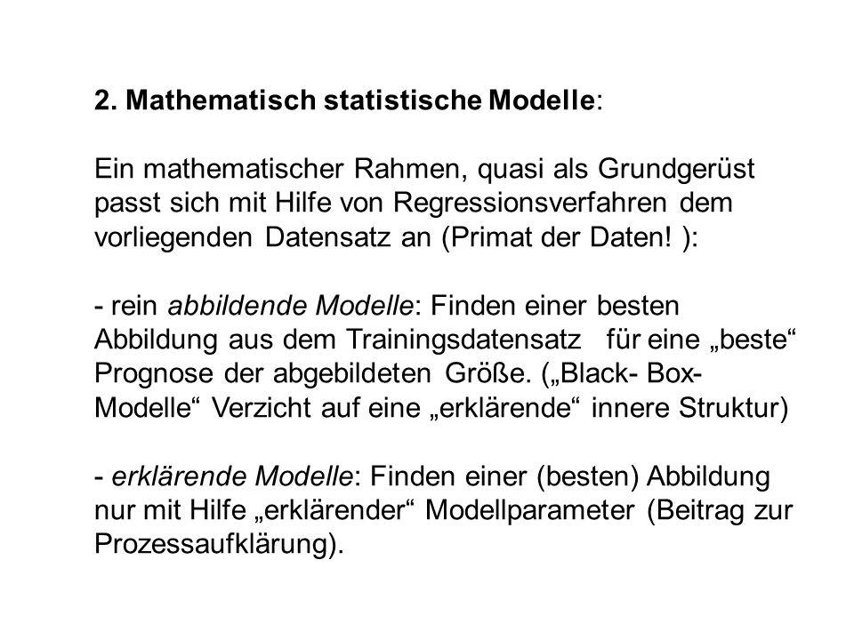 2. Mathematisch statistische Modelle: Ein mathematischer Rahmen, quasi als Grundgerüst passt sich mit Hilfe von Regressionsverfahren dem vorliegenden