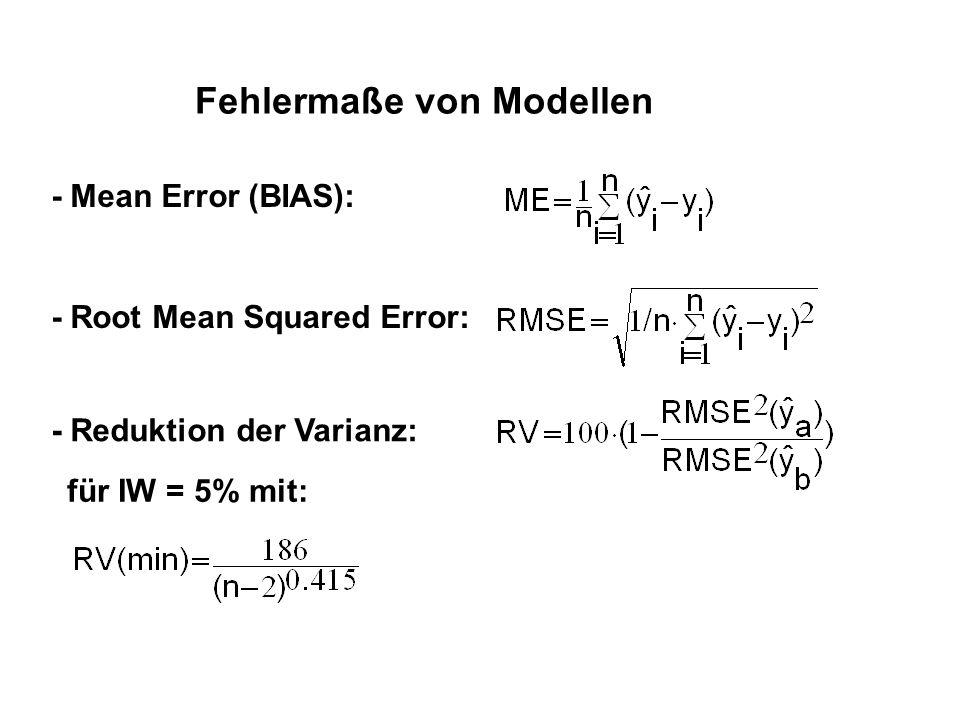 Fehlermaße von Modellen - Mean Error (BIAS): - Root Mean Squared Error: - Reduktion der Varianz: für IW = 5% mit: