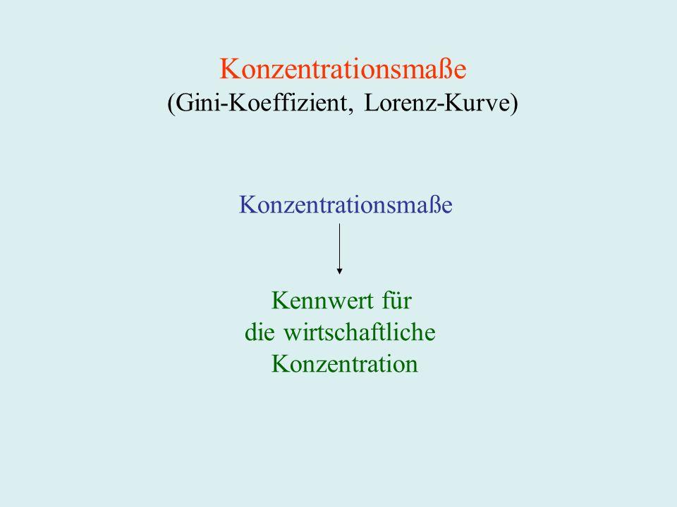 Konzentrationsmaße (Gini-Koeffizient, Lorenz-Kurve) Konzentrationsmaße Kennwert für die wirtschaftliche Konzentration