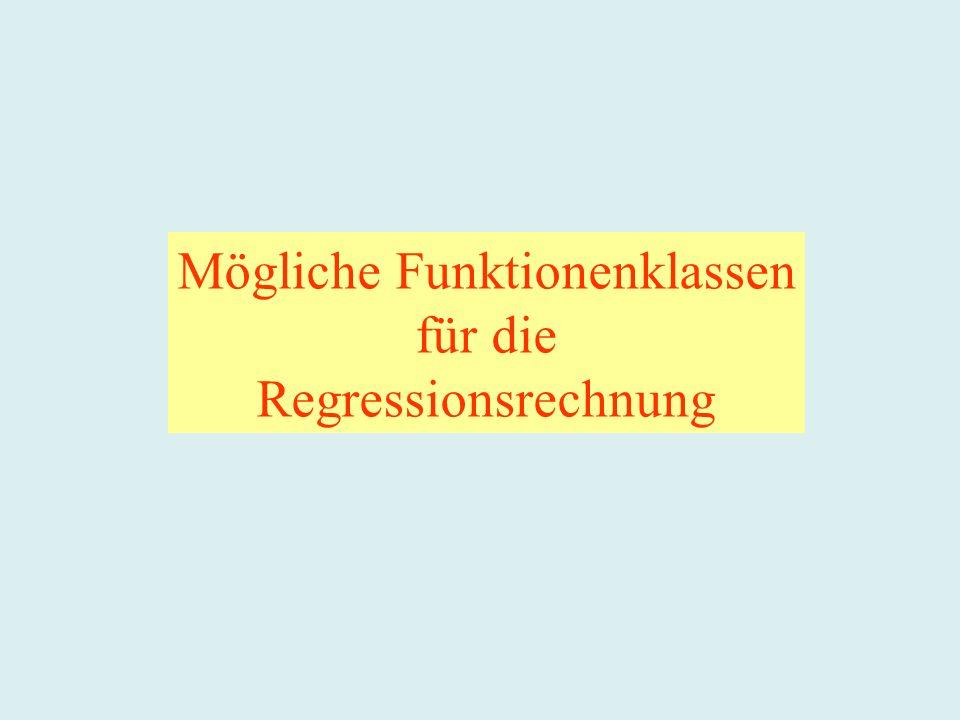 Mögliche Funktionenklassen für die Regressionsrechnung