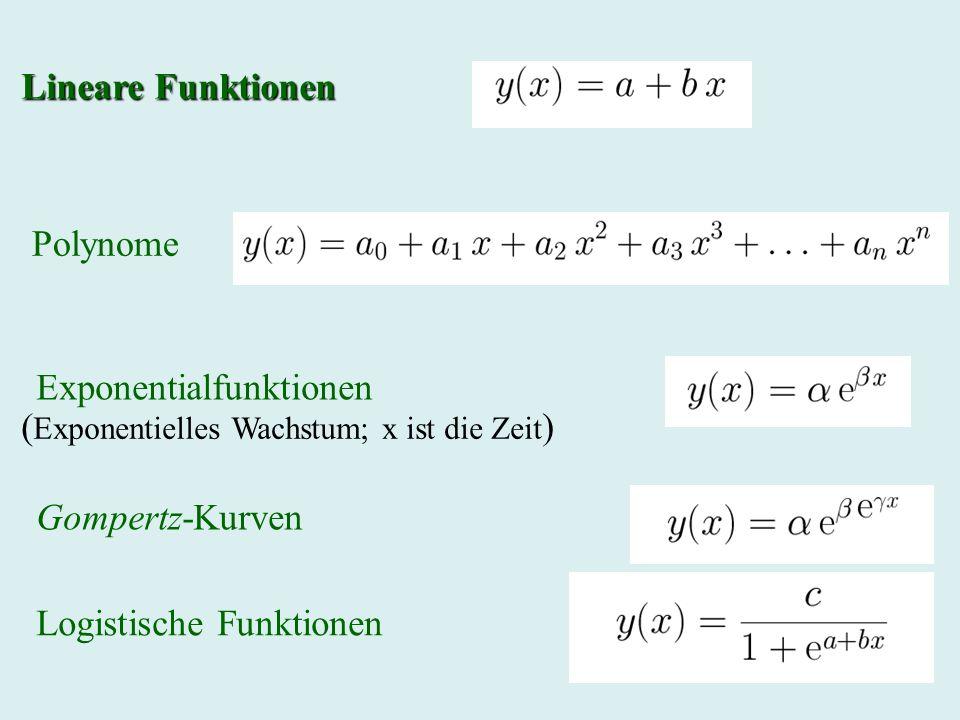 Lineare Funktionen Polynome Exponentialfunktionen ( Exponentielles Wachstum; x ist die Zeit ) Gompertz-Kurven Logistische Funktionen