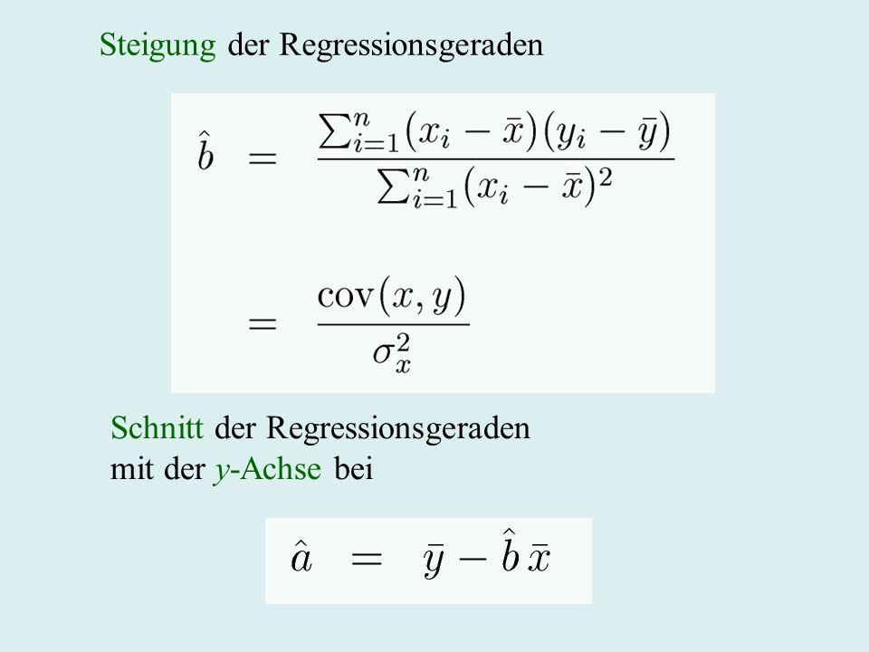 Steigung der Regressionsgeraden Schnitt der Regressionsgeraden mit der y-Achse bei