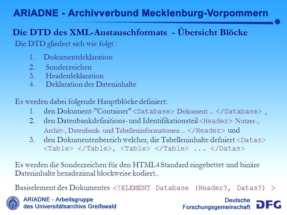 Die DTD des XML-Austauschformats - Übersicht Blöcke Die DTD gliedert sich wie folgt : 1.Dokumentdeklaration 2. Sonderzeichen 3. Headerdeklaration 4. D