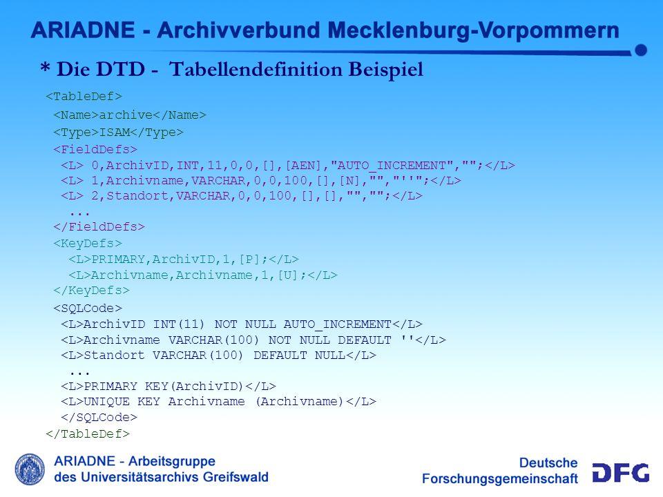 * Die DTD - Tabellendefinition Beispiel archive ISAM 0,ArchivID,INT,11,0,0,[],[AEN],