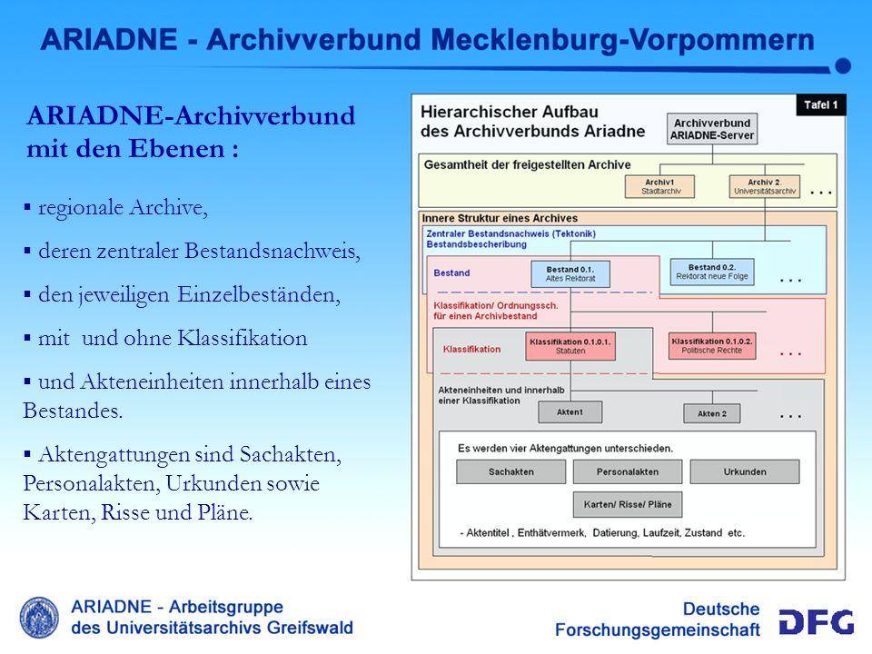 Heirarchischer Aufbau ARIADNE-Archivverbund mit den Ebenen : regionale Archive, deren zentraler Bestandsnachweis, den jeweiligen Einzelbeständen, mit