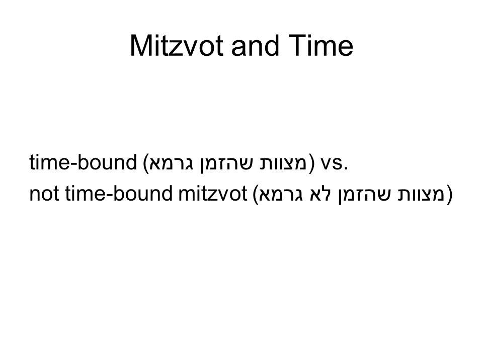 Mitzvot und Zeit [Zur Einhaltung] jedes Gebots, das eine bestimmte Zeit betrifft, sind Männer verpflichtet, aber Frauen befreit.