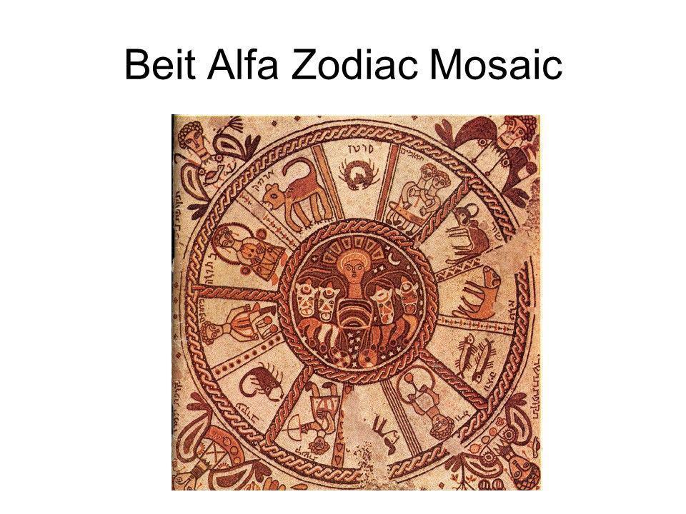 Beit Alfa Zodiac Mosaic