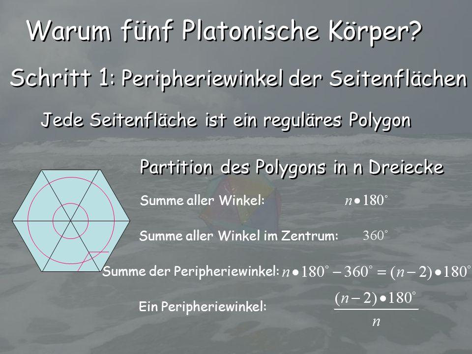 Warum fünf Platonische Körper? Schritt 1 : Peripheriewinkel der Seitenflächen Jede Seitenfläche ist ein reguläres Polygon Partition des Polygons in n