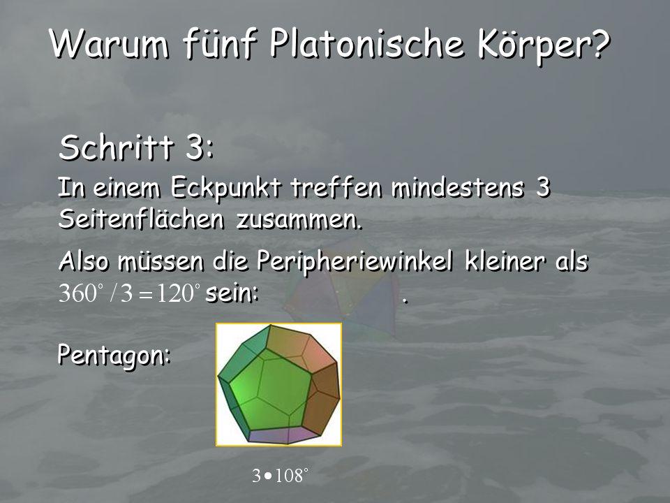 Pentagon: Warum fünf Platonische Körper? Schritt 3: In einem Eckpunkt treffen mindestens 3 Seitenflächen zusammen. In einem Eckpunkt treffen mindesten