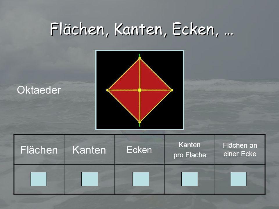 FlächenKanten Ecken Kanten pro Fläche Flächen an einer Ecke 812634 Oktaeder Flächen, Kanten, Ecken, …