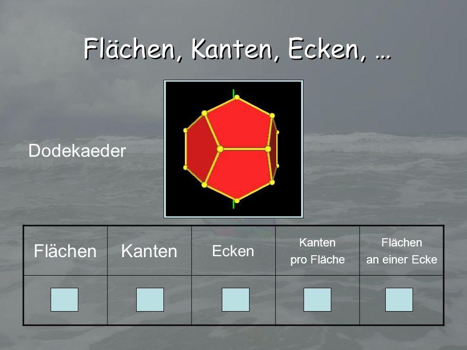 FlächenKanten Ecken Kanten pro Fläche Flächen an einer Ecke 12302053 Dodekaeder Flächen, Kanten, Ecken, …