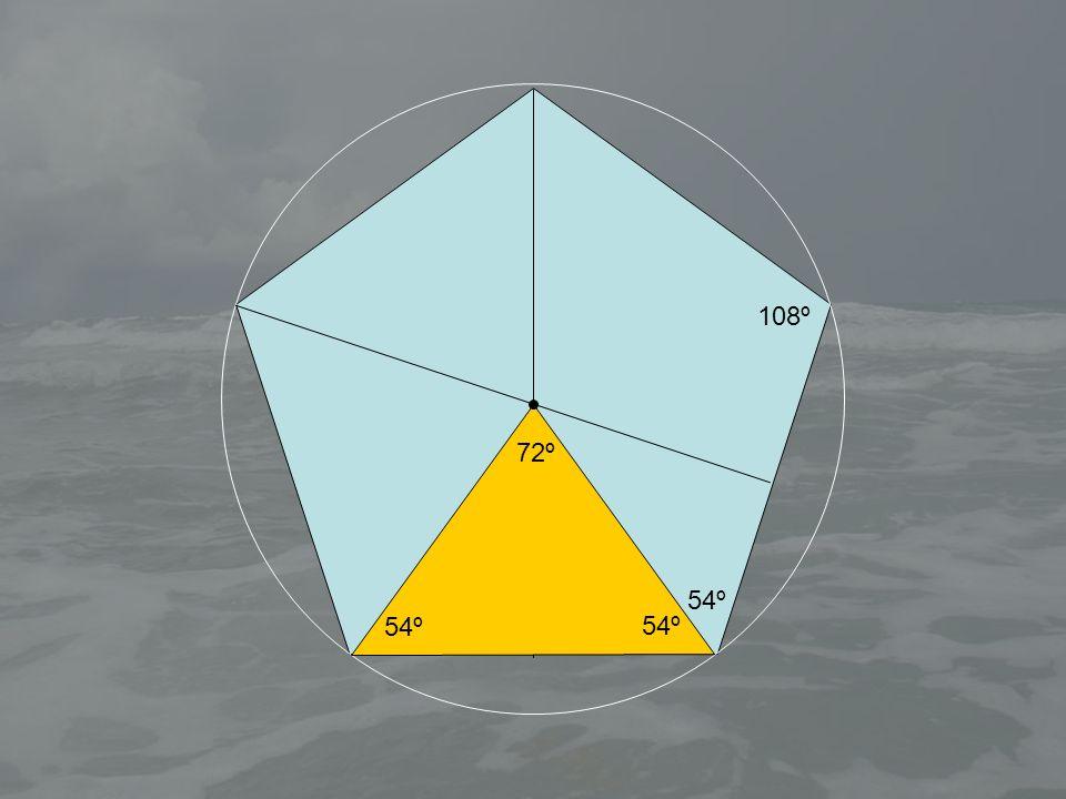 Schritt 2: An einem Eckpunkt muss die Summe der Peripherie- winkel kleiner als sein: An einem Eckpunkt muss die Summe der Peripherie- winkel kleiner als sein: Warum fünf Platonische Körper?