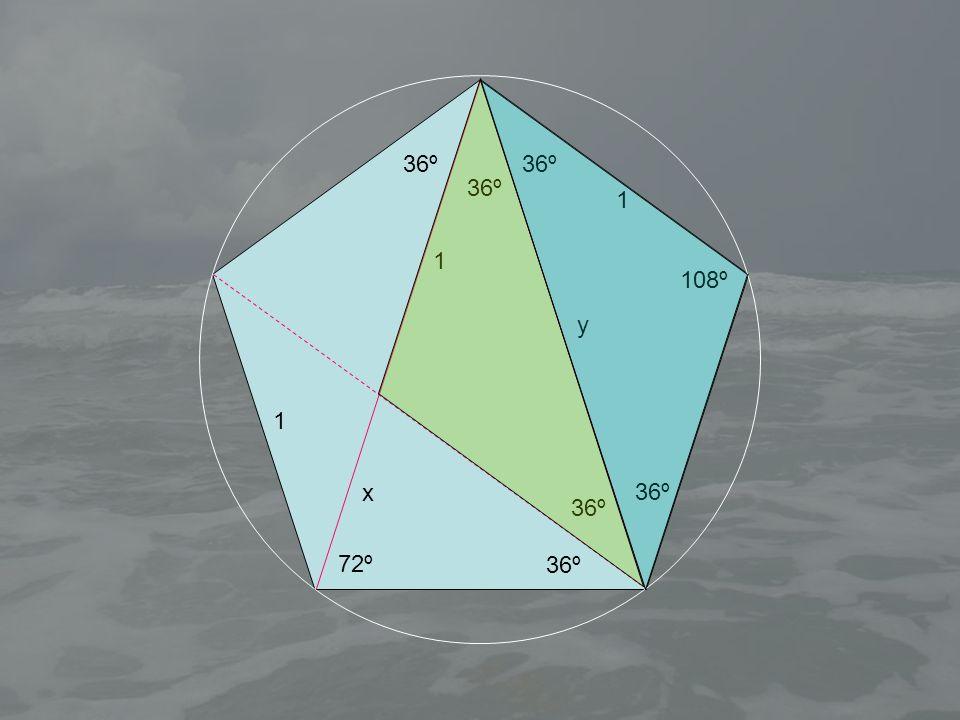Quadrat: Warum fünf Platonische Körper.