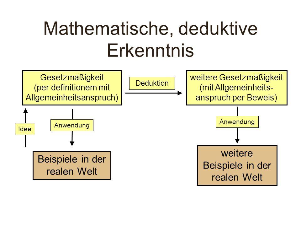 Mathematische, deduktive Erkenntnis Beispiele in der realen Welt Gesetzmäßigkeit (per definitionem mit Allgemeinheitsanspruch) weitere Beispiele in de