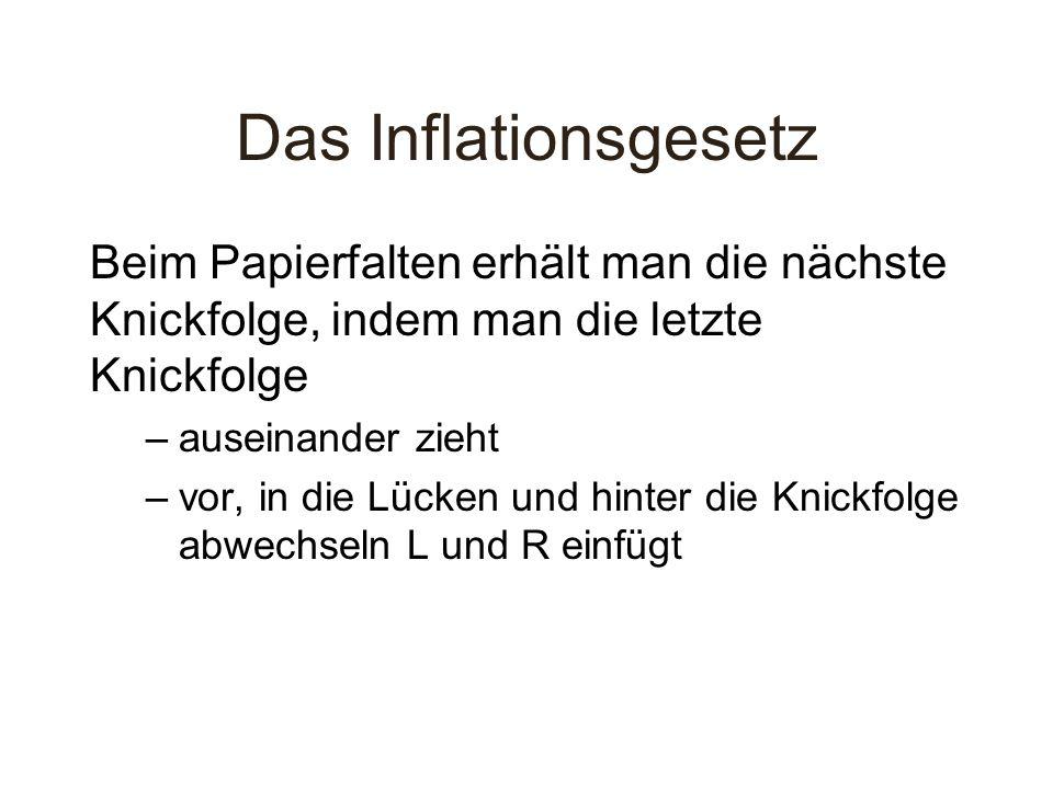 Das Inflationsgesetz Beim Papierfalten erhält man die nächste Knickfolge, indem man die letzte Knickfolge –auseinander zieht –vor, in die Lücken und h
