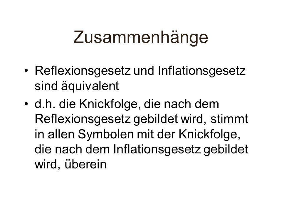 Zusammenhänge Reflexionsgesetz und Inflationsgesetz sind äquivalent d.h. die Knickfolge, die nach dem Reflexionsgesetz gebildet wird, stimmt in allen
