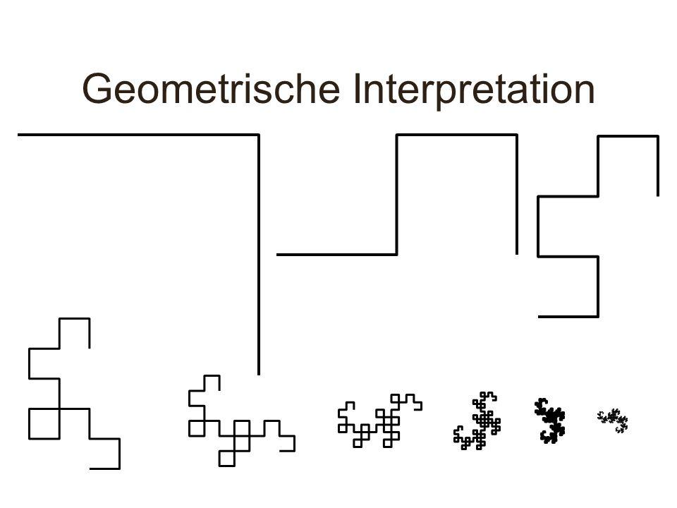 Geometrische Interpretation