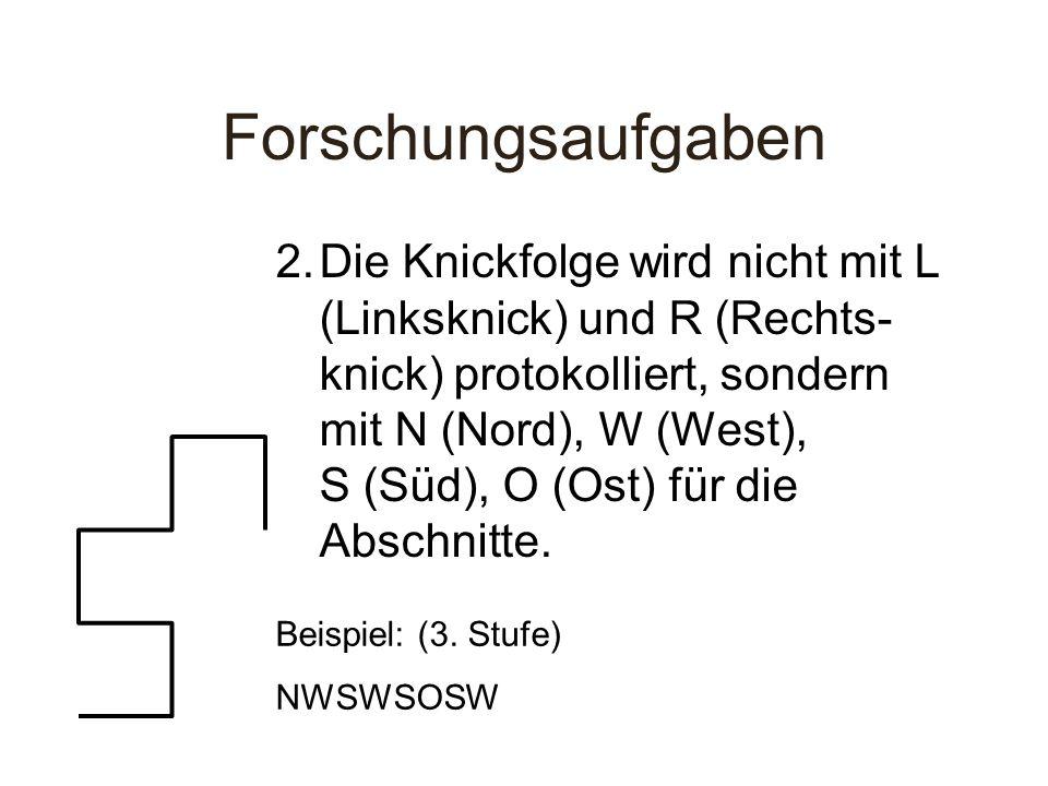Forschungsaufgaben 2.Die Knickfolge wird nicht mit L (Linksknick) und R (Rechts- knick) protokolliert, sondern mit N (Nord), W (West), S (Süd), O (Ost