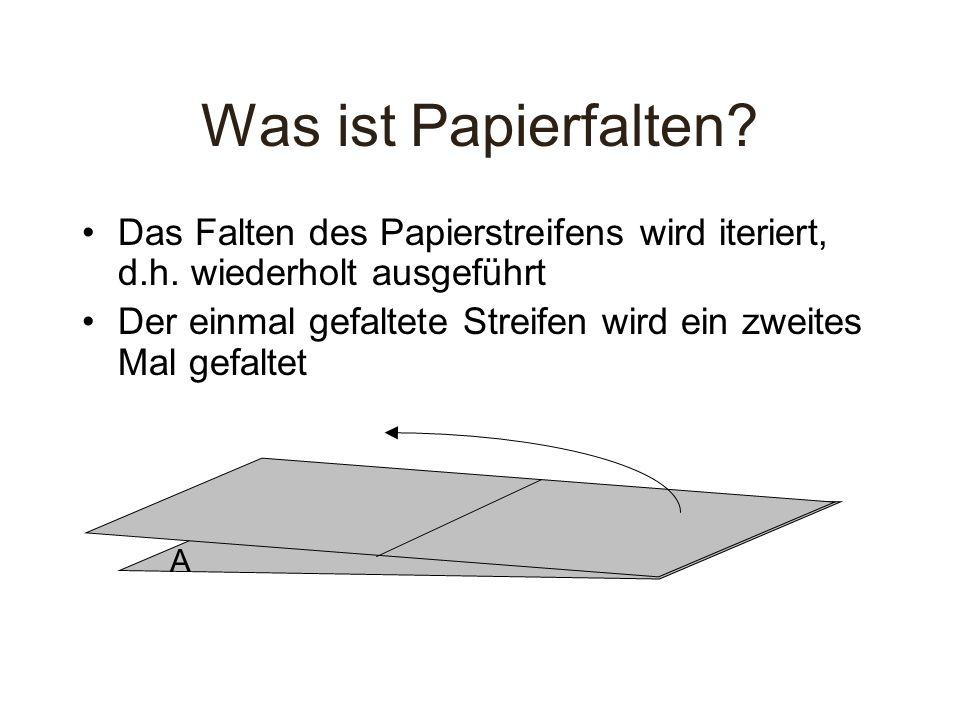 Was ist Papierfalten? Das Falten des Papierstreifens wird iteriert, d.h. wiederholt ausgeführt Der einmal gefaltete Streifen wird ein zweites Mal gefa
