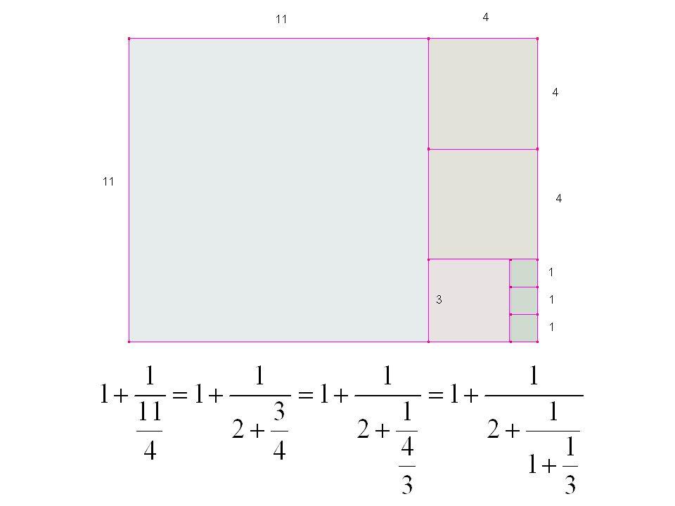 Kettenbruchentwicklung und ggT: Die Länge des kleinsten Quadrats ist der ggT