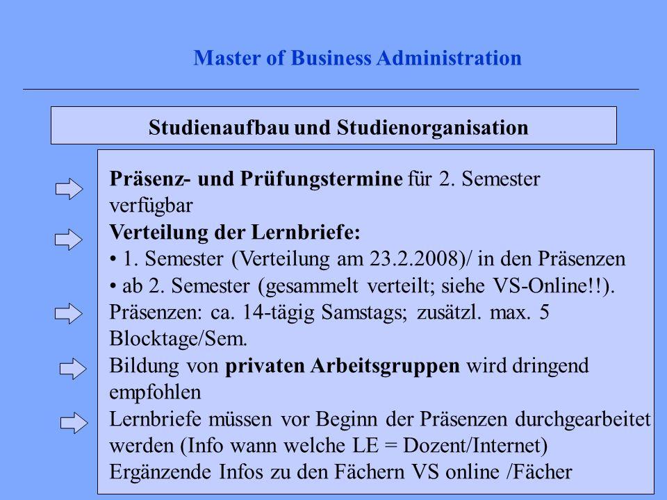 Studienaufbau und Studienorganisation Präsenz- und Prüfungstermine für 2. Semester verfügbar Verteilung der Lernbriefe: 1. Semester (Verteilung am 23.