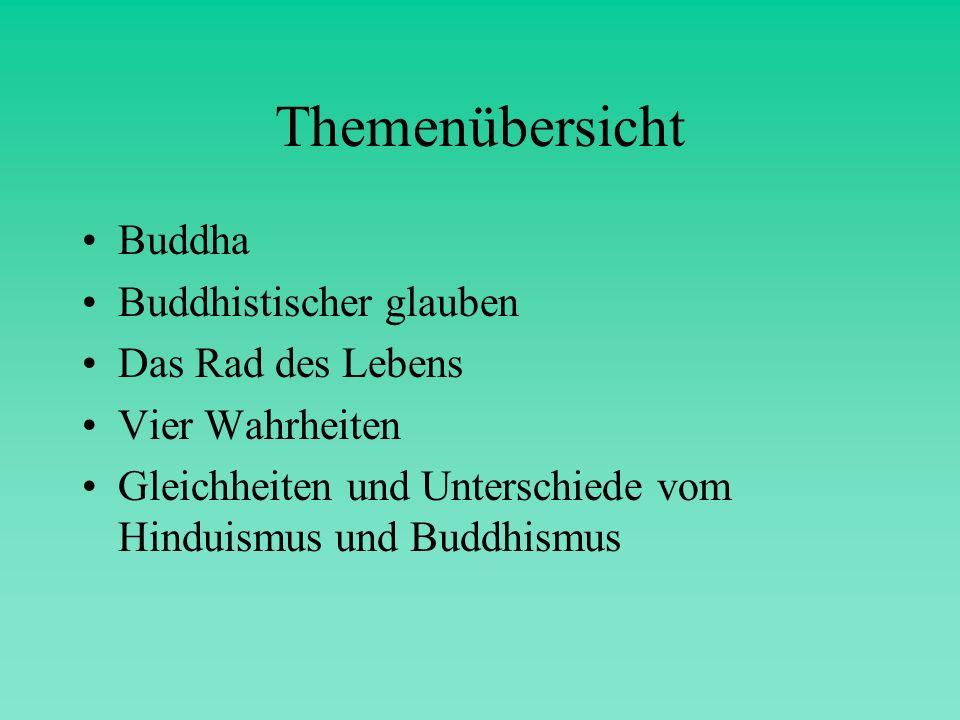 Themenübersicht Buddha Buddhistischer glauben Das Rad des Lebens Vier Wahrheiten Gleichheiten und Unterschiede vom Hinduismus und Buddhismus