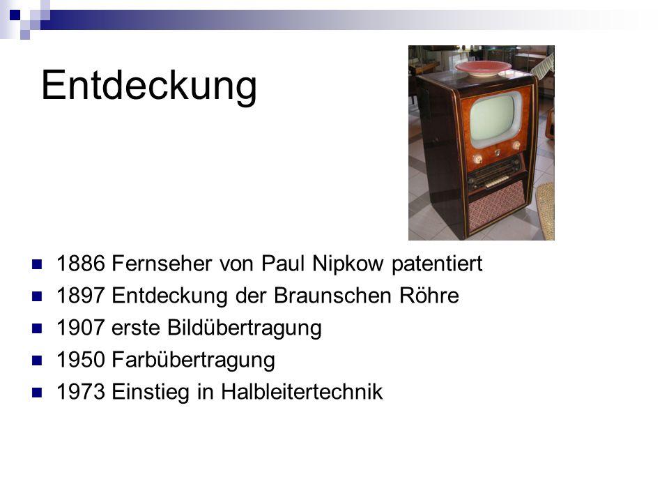 Entdeckung 1886 Fernseher von Paul Nipkow patentiert 1897 Entdeckung der Braunschen Röhre 1907 erste Bildübertragung 1950 Farbübertragung 1973 Einstieg in Halbleitertechnik