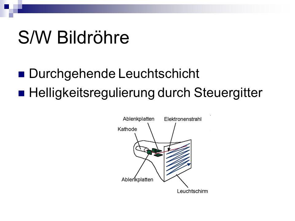 S/W Bildröhre Durchgehende Leuchtschicht Helligkeitsregulierung durch Steuergitter