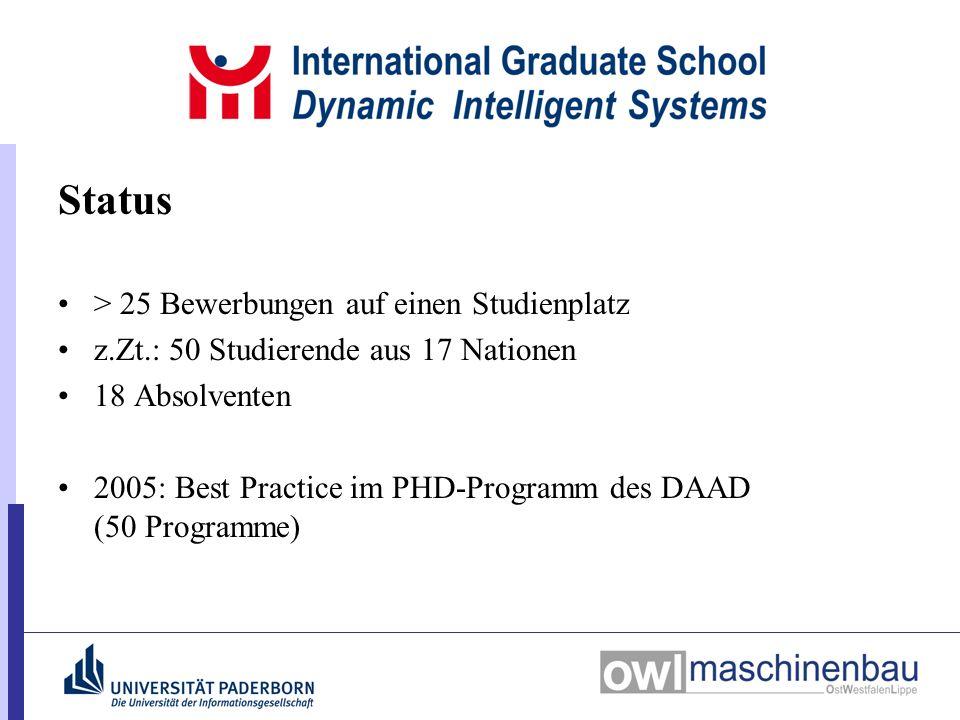 Status > 25 Bewerbungen auf einen Studienplatz z.Zt.: 50 Studierende aus 17 Nationen 18 Absolventen 2005: Best Practice im PHD-Programm des DAAD (50 Programme)