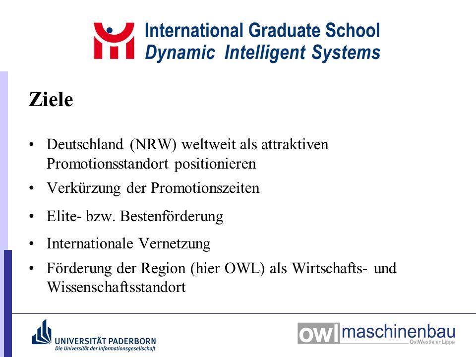 Ziele Deutschland (NRW) weltweit als attraktiven Promotionsstandort positionieren Verkürzung der Promotionszeiten Elite- bzw. Bestenförderung Internat