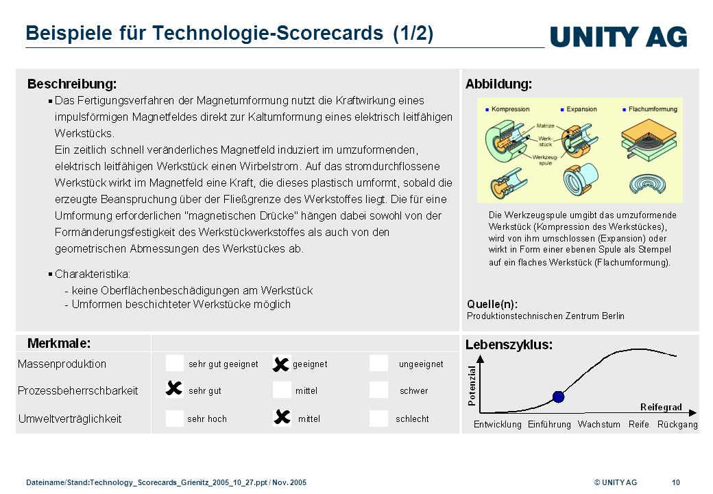 © UNITY AG Dateiname/Stand: Technology_Scorecards_Grienitz_2005_10_27.ppt / Nov. 2005 10 Beispiele für Technologie-Scorecards (1/2)