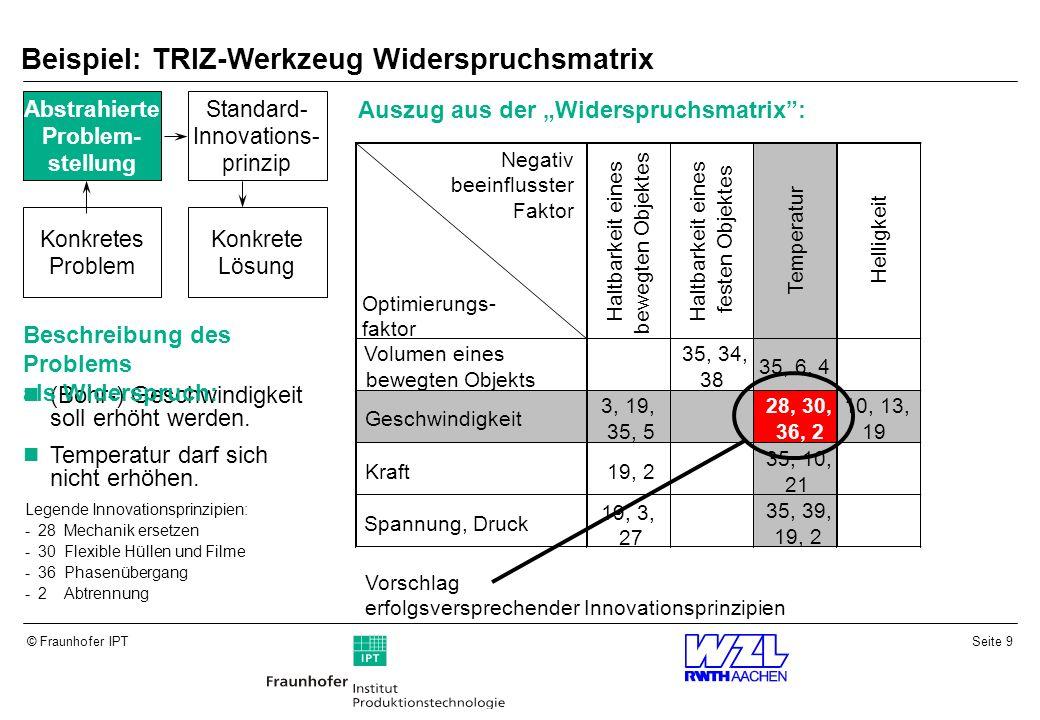 Seite 20© Fraunhofer IPT Entwicklungsgrenzen bestimmen Ziel 1Ziel 2 Technologische Leistungsfähigkeit = (Fläche; Tiefe) Potenzial T n (PT n ) Potenzial T n+1 Technologie n Technologie n+1 Ist-Leistung T n Zeit Ist-Leistung T n+1 Leistungsgrenze T n+1 Leistungsgrenze T n Beispiel: Bildschirm Potenzielle Kunden wünschen großen und flachen Bildschirm Mit der Braunschen Röhre kann der Widerspruch –große Fläche –geringe Tiefe nicht überwunden werden.