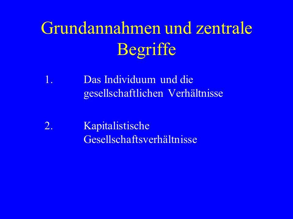 Grundannahmen und zentrale Begriffe 1. Das Individuum und die gesellschaftlichen Verhältnisse 2.Kapitalistische Gesellschaftsverhältnisse