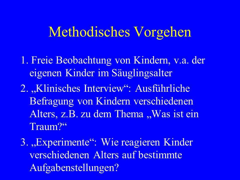 Methodisches Vorgehen 1. Freie Beobachtung von Kindern, v.a. der eigenen Kinder im Säuglingsalter 2. Klinisches Interview: Ausführliche Befragung von
