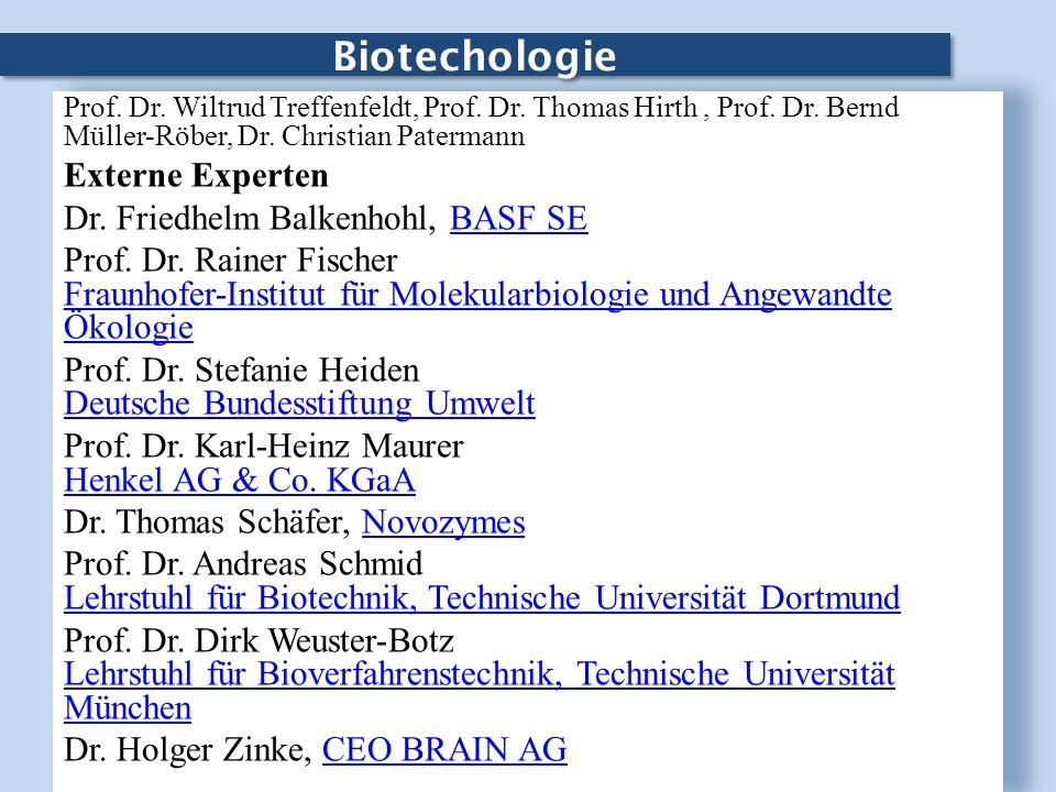 Biotechologie Prof. Dr. Wiltrud Treffenfeldt, Prof. Dr. Thomas Hirth, Prof. Dr. Bernd Müller-Röber, Dr. Christian Patermann Externe Experten Dr. Fried