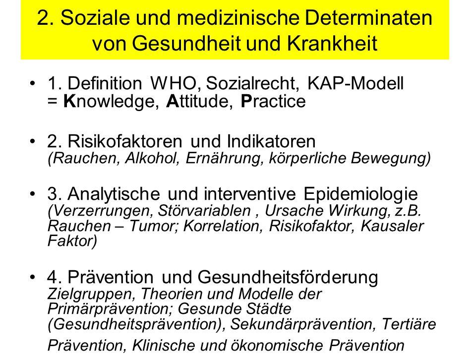 2. Soziale und medizinische Determinaten von Gesundheit und Krankheit 1. Definition WHO, Sozialrecht, KAP-Modell = Knowledge, Attitude, Practice 2. Ri