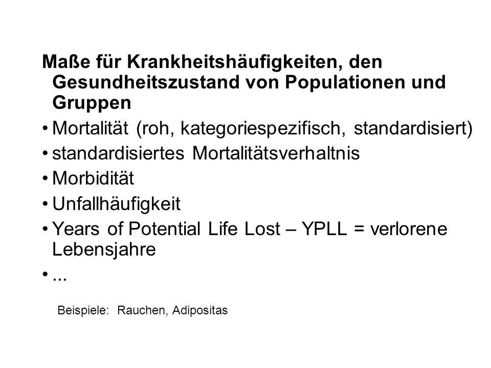 Maße für Krankheitshäufigkeiten, den Gesundheitszustand von Populationen und Gruppen Mortalität (roh, kategoriespezifisch, standardisiert) standardisi