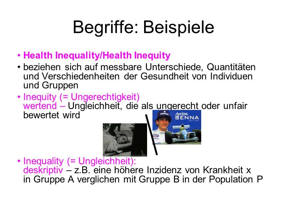 Begriffe: Beispiele Health Inequality/Health Inequity beziehen sich auf messbare Unterschiede, Quantitäten und Verschiedenheiten der Gesundheit von In