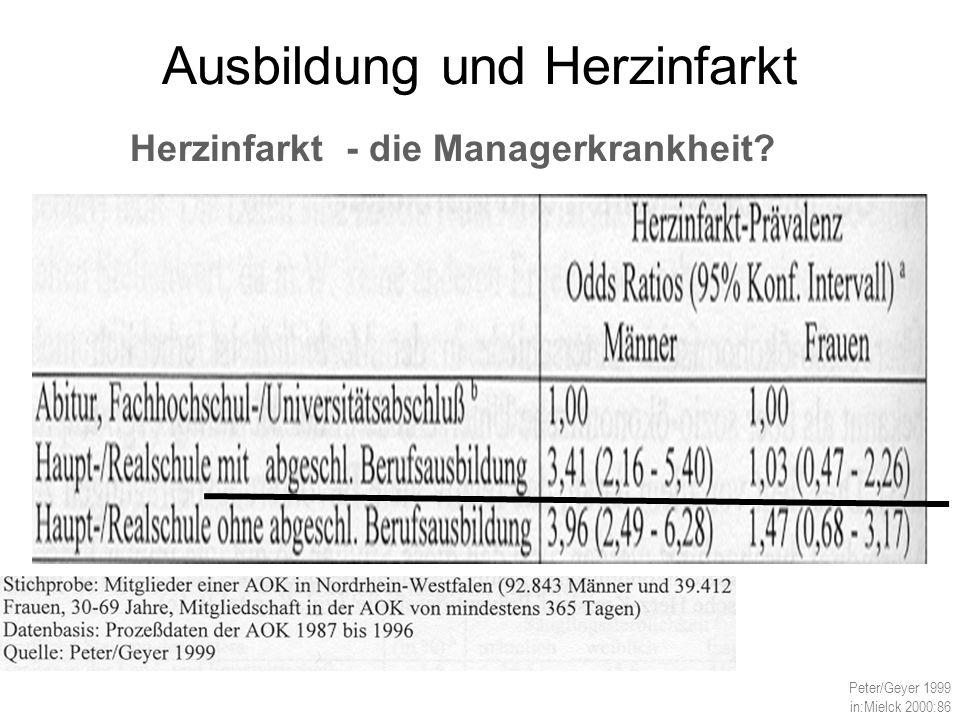 Ausbildung und Herzinfarkt Peter/Geyer 1999 in:Mielck 2000:86 Herzinfarkt - die Managerkrankheit?
